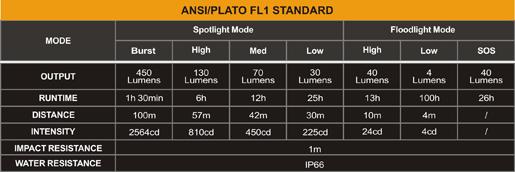 Linterna Fenix HL26R